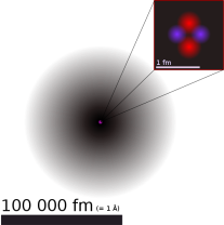 598px-helium_atom_qm_de-svg
